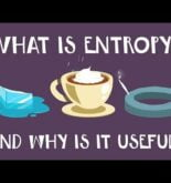 What is entropy? – Jeff Phillips