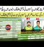 Pakistan playing XI for Pakistan vs South Africa 1st T20I | Fakhar Zaman or Sharjeel Khan