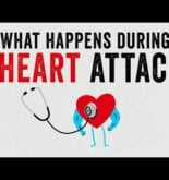 What happens during a heart attack? – Krishna Sudhir