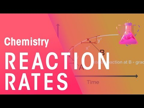 Rates of Reactions – Part 1 | Reactions | Chemistry | FuseSchool