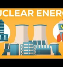 Nuclear Energy Explained: How does it work? 1/3
