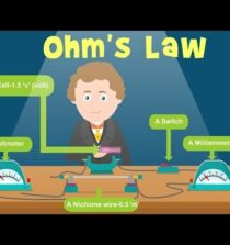 Ohm's Law | Ohm's law for kids | Physics for Kids