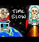 Time is Relative – The Twin Baby Experiment