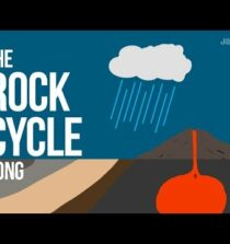 THE ROCK CYCLE SONG | Science Music Video