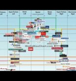 Political media's bias, in a single chart